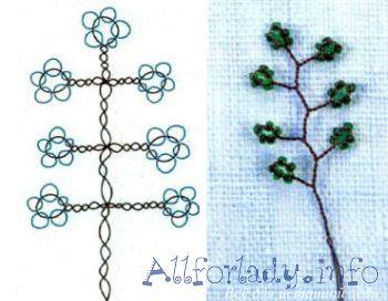 схема плетения поделок бисером