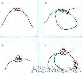 Схема создания веток из бисера