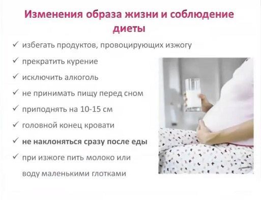 Избавиться от изжоги во время беременности в домашних условиях 729