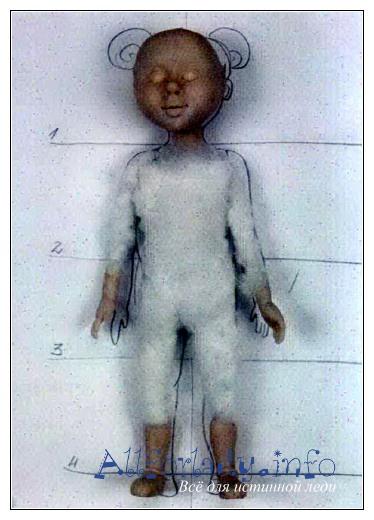 Обжигается полимерная кукла