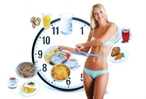 меню дробного питания для похудения