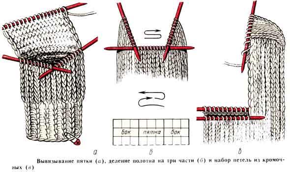 схема вязания носка для подарков