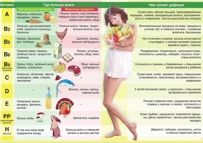 как питаться кормящей маме чтобы похудеть